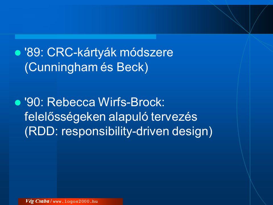 89: CRC-kártyák módszere (Cunningham és Beck)