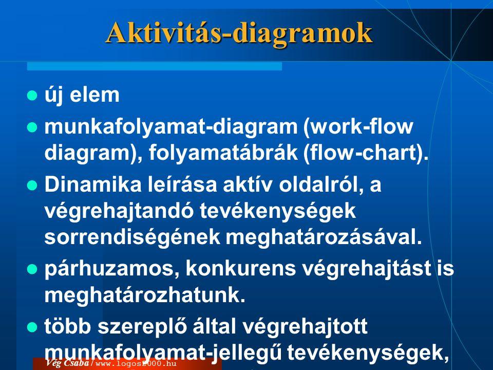 Aktivitás-diagramok új elem
