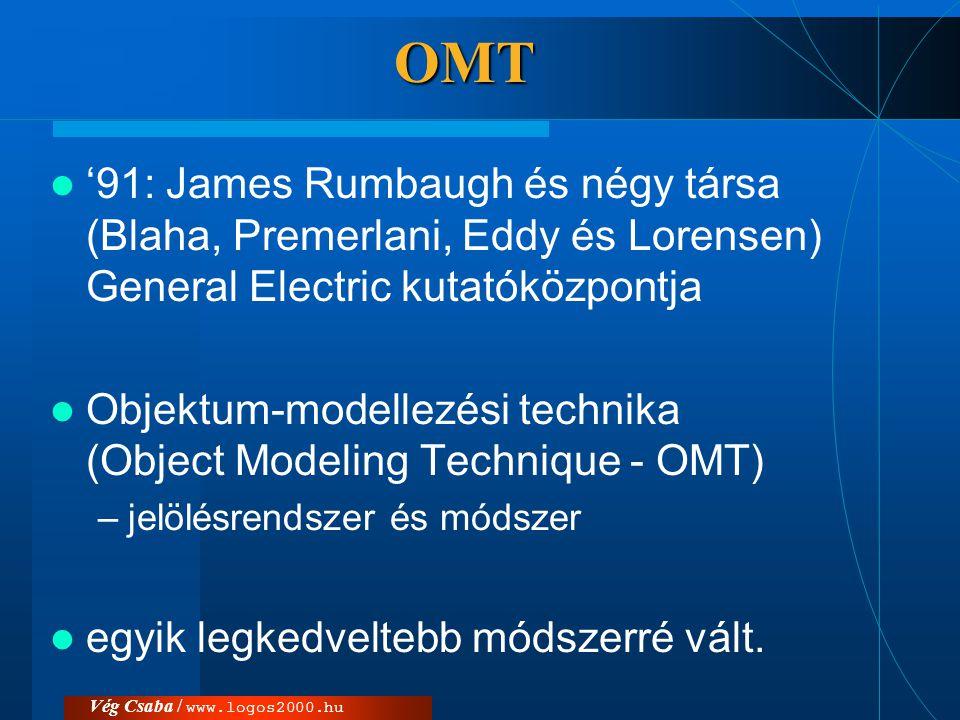 OMT '91: James Rumbaugh és négy társa (Blaha, Premerlani, Eddy és Lorensen) General Electric kutatóközpontja.