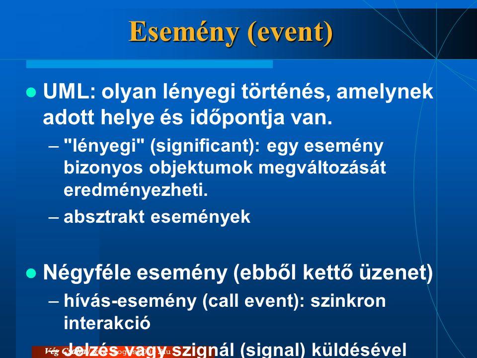 Esemény (event) UML: olyan lényegi történés, amelynek adott helye és időpontja van.