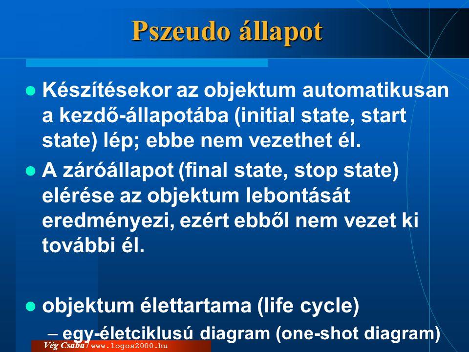 Pszeudo állapot Készítésekor az objektum automatikusan a kezdő-állapotába (initial state, start state) lép; ebbe nem vezethet él.