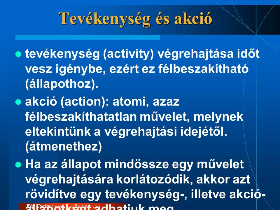 Tevékenység és akció tevékenység (activity) végrehajtása időt vesz igénybe, ezért ez félbeszakítható (állapothoz).