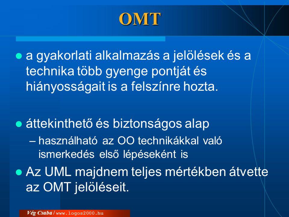 OMT a gyakorlati alkalmazás a jelölések és a technika több gyenge pontját és hiányosságait is a felszínre hozta.