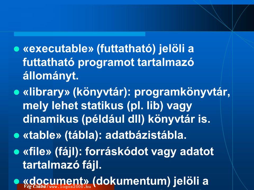 «table» (tábla): adatbázistábla.