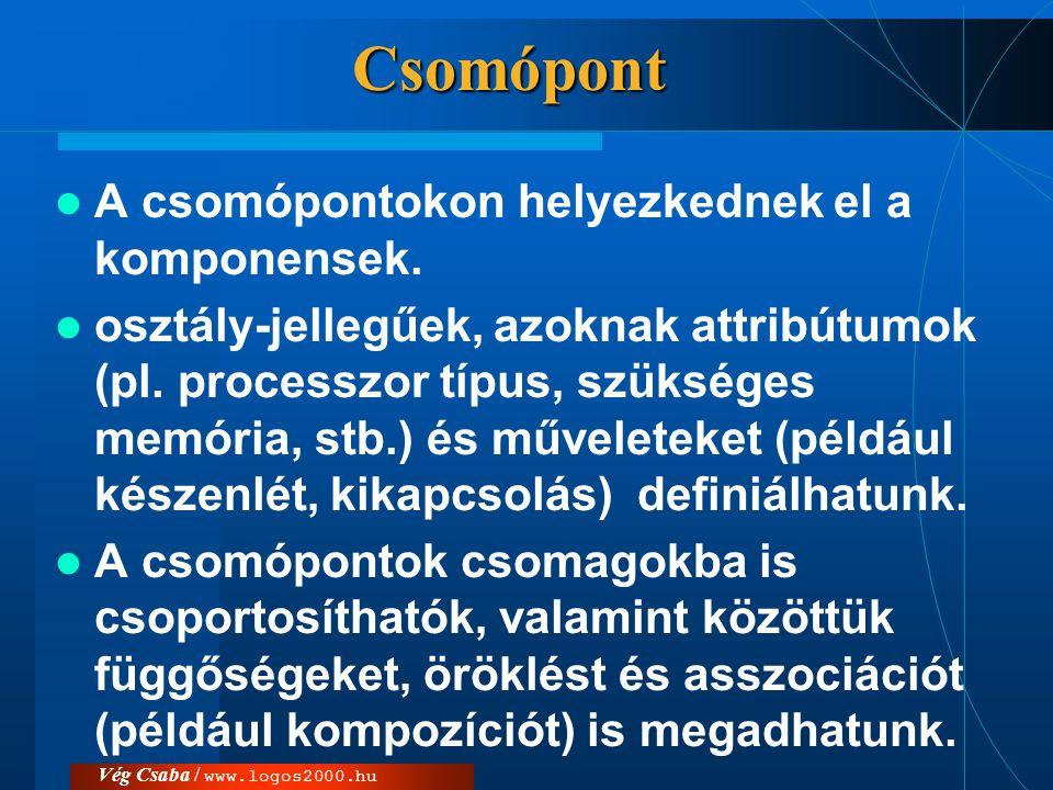 Csomópont A csomópontokon helyezkednek el a komponensek.