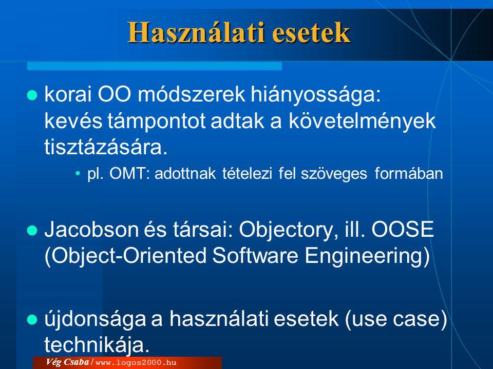 Használati esetek korai OO módszerek hiányossága: kevés támpontot adtak a követelmények tisztázására.