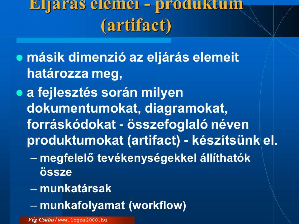 Eljárás elemei - produktum (artifact)