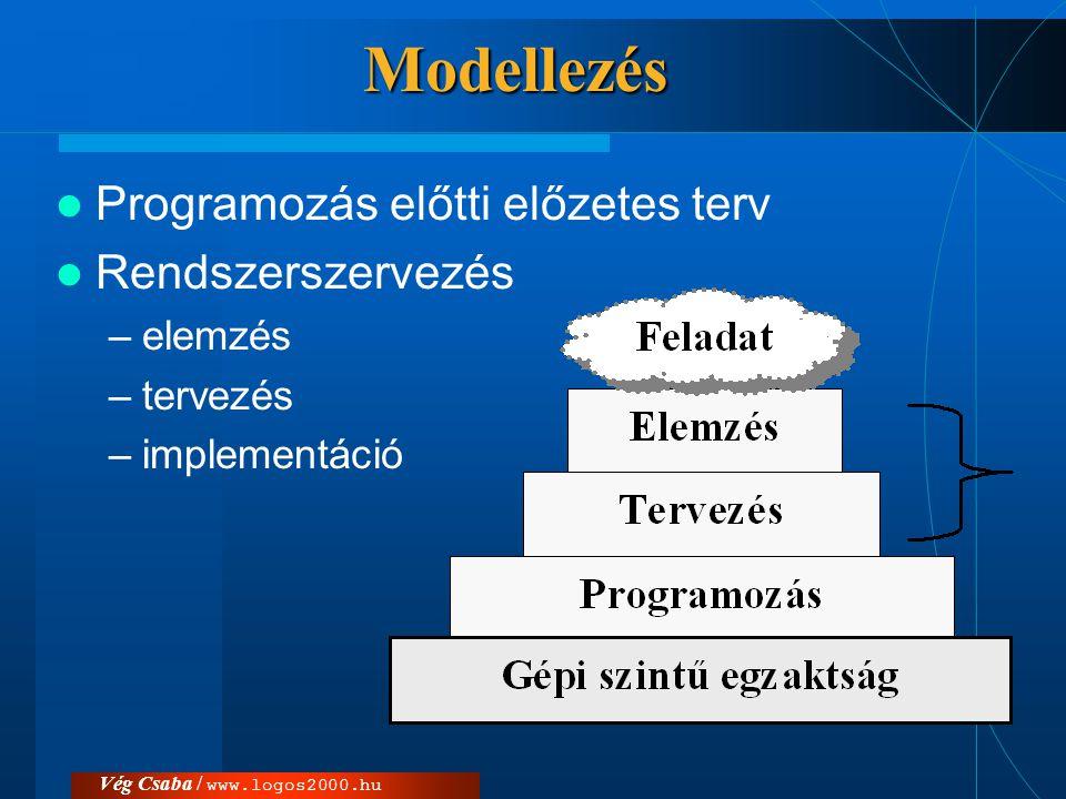 Modellezés Programozás előtti előzetes terv Rendszerszervezés elemzés