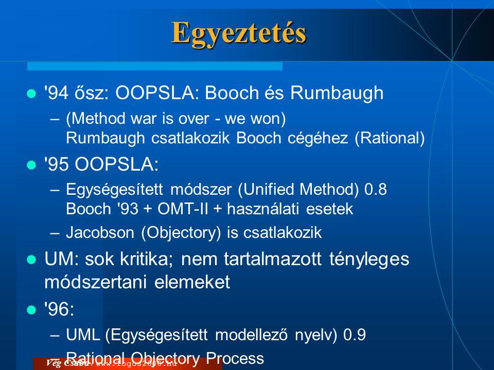 Egyeztetés 94 ősz: OOPSLA: Booch és Rumbaugh 95 OOPSLA:
