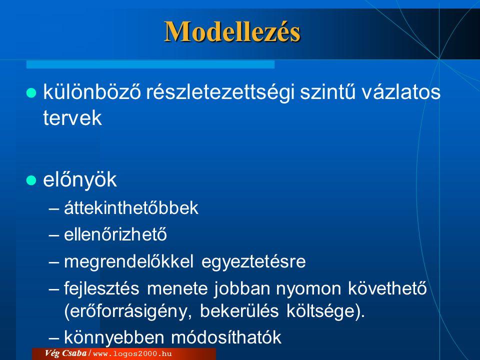 Modellezés különböző részletezettségi szintű vázlatos tervek előnyök