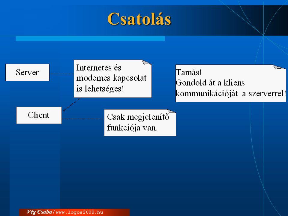 Csatolás Vég Csaba / www.logos2000.hu