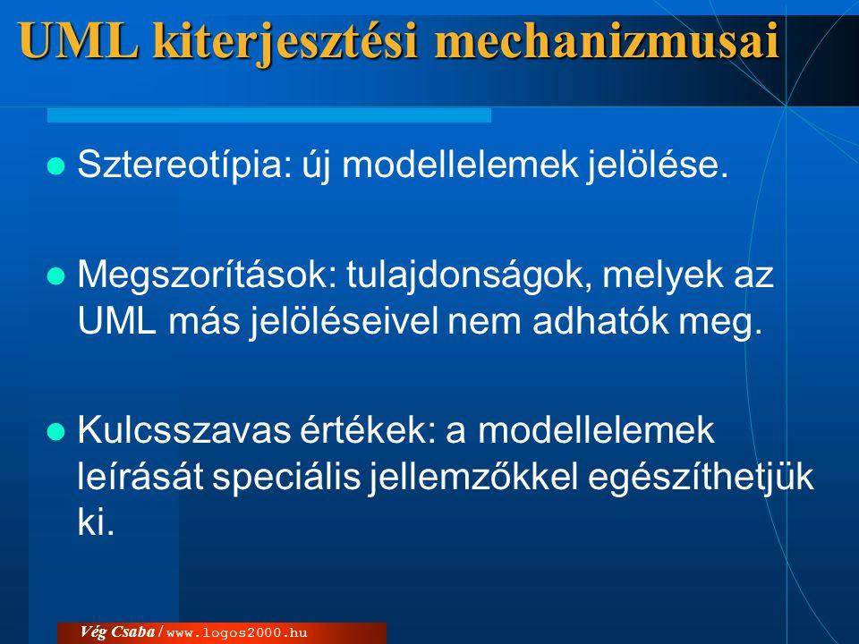 UML kiterjesztési mechanizmusai