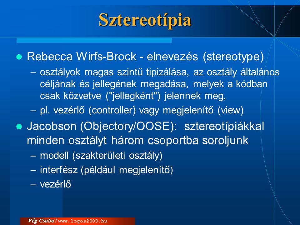 Sztereotípia Rebecca Wirfs-Brock - elnevezés (stereotype)