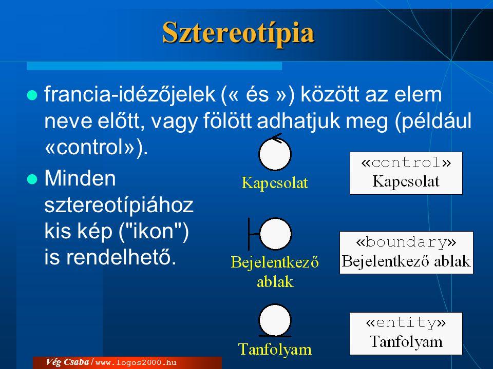 Sztereotípia francia-idézőjelek (« és ») között az elem neve előtt, vagy fölött adhatjuk meg (például «control»).
