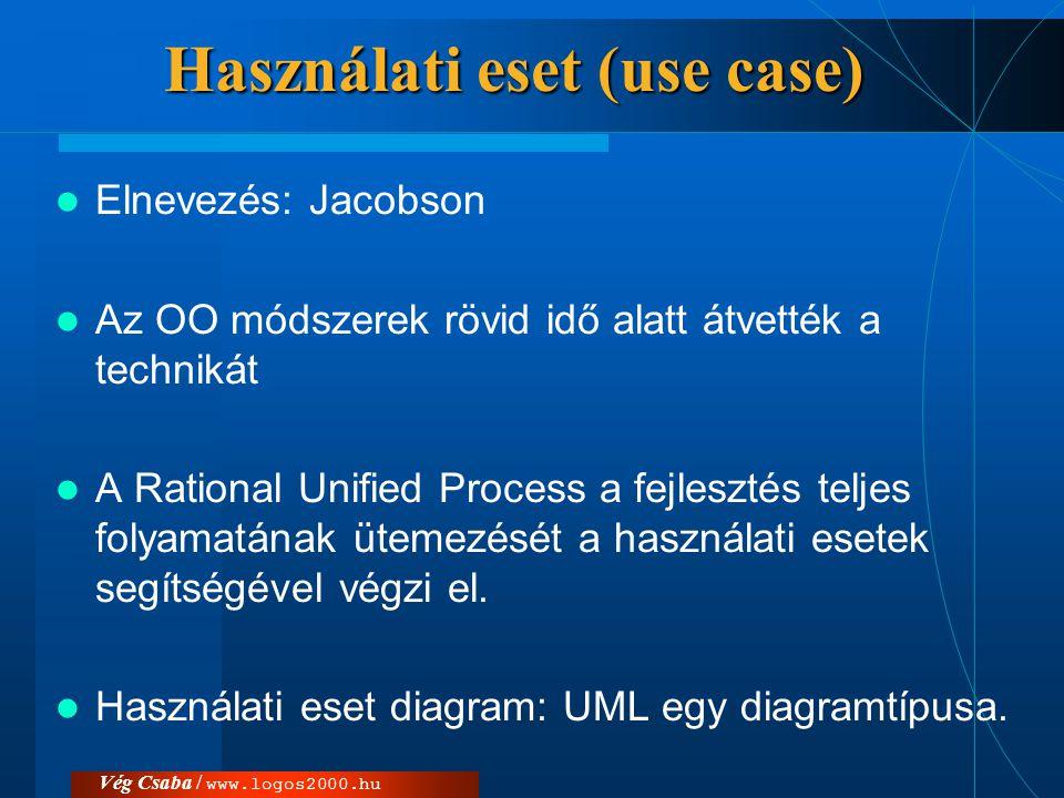 Használati eset (use case)