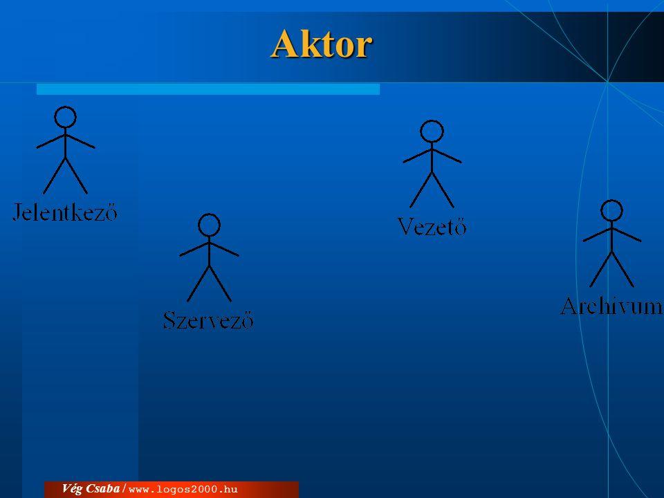 Aktor Vég Csaba / www.logos2000.hu