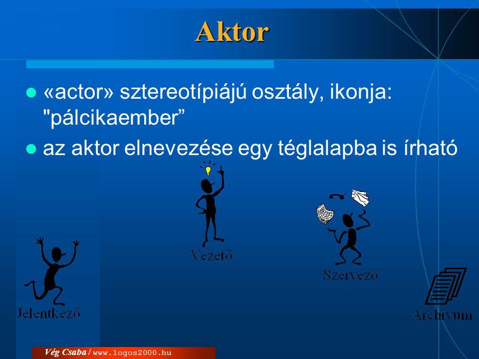 Aktor «actor» sztereotípiájú osztály, ikonja: pálcikaember