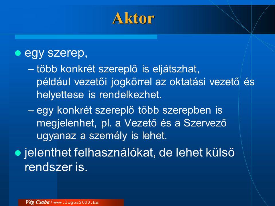 Aktor egy szerep, több konkrét szereplő is eljátszhat, például vezetői jogkörrel az oktatási vezető és helyettese is rendelkezhet.