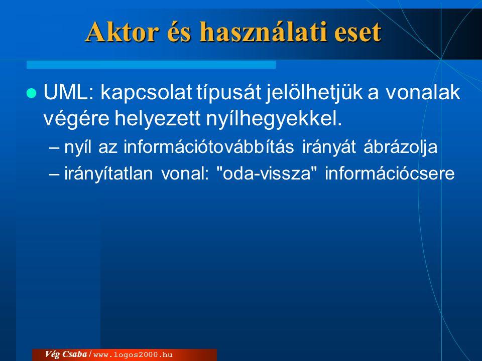 Aktor és használati eset