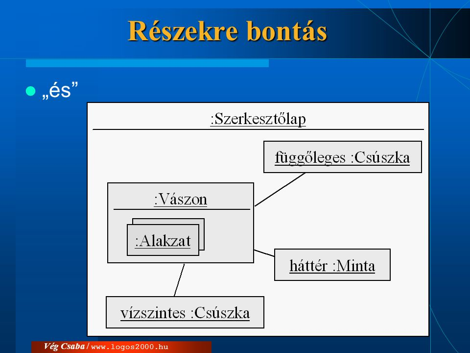 """Részekre bontás """"és Vég Csaba / www.logos2000.hu"""