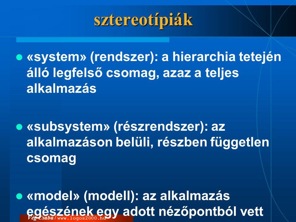 sztereotípiák «system» (rendszer): a hierarchia tetején álló legfelső csomag, azaz a teljes alkalmazás.