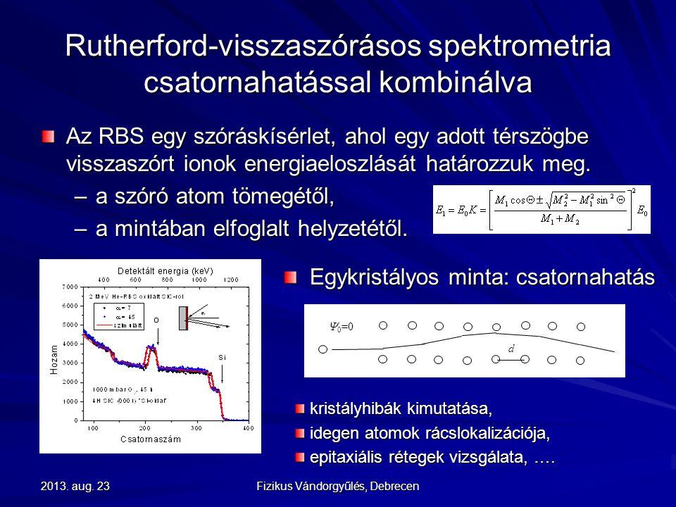 Rutherford-visszaszórásos spektrometria csatornahatással kombinálva
