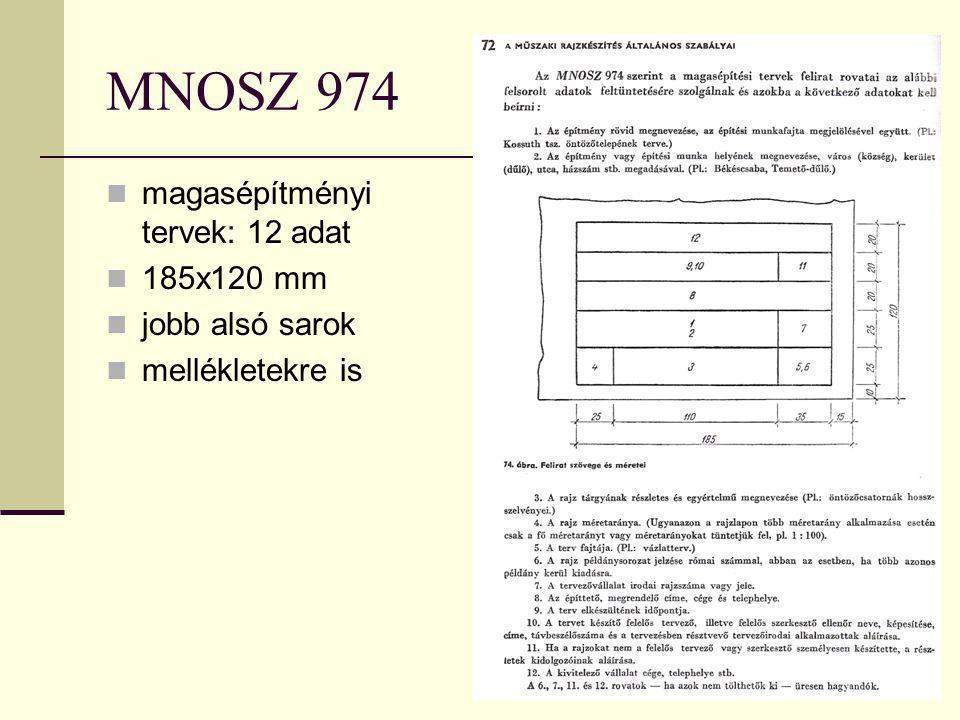 MNOSZ 974 magasépítményi tervek: 12 adat 185x120 mm jobb alsó sarok