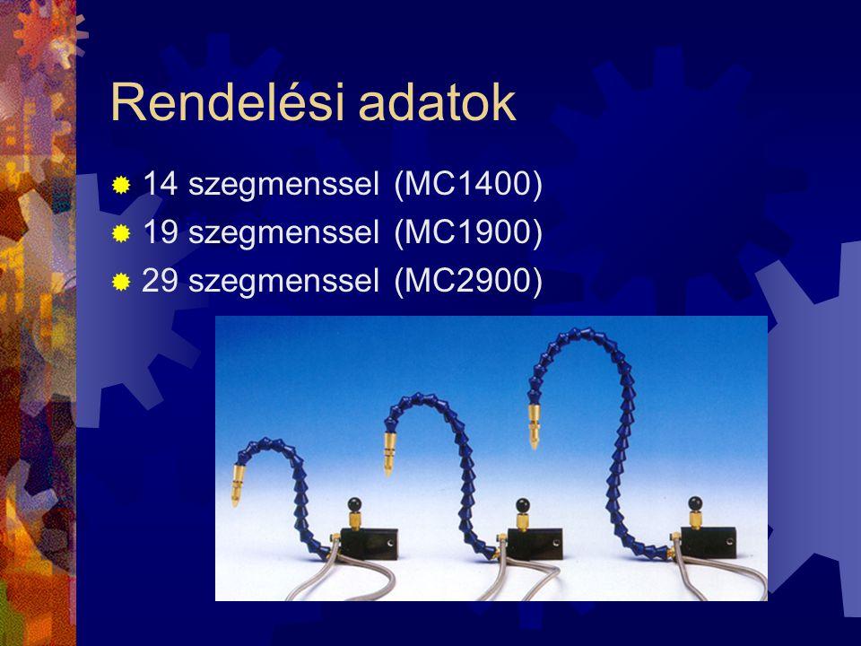 Rendelési adatok 14 szegmenssel (MC1400) 19 szegmenssel (MC1900)