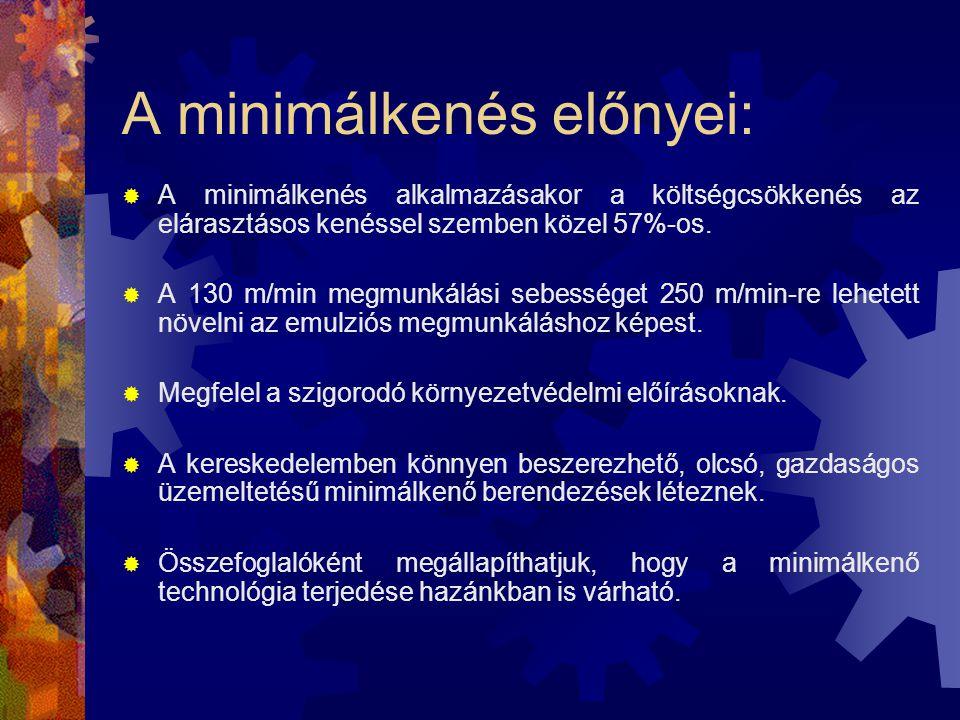 A minimálkenés előnyei: