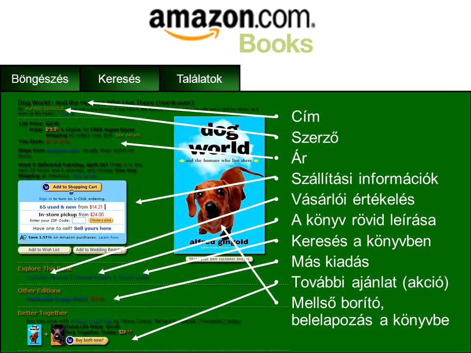 Szállítási információk Vásárlói értékelés A könyv rövid leírása