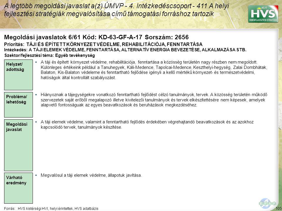 Megoldási javaslatok 6/61 Kód: KD-63-GF-A-17 Sorszám: 2656
