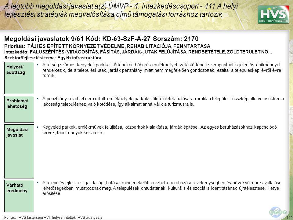 Megoldási javaslatok 9/61 Kód: KD-63-SzF-A-27 Sorszám: 2170