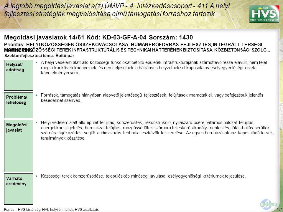 Megoldási javaslatok 14/61 Kód: KD-63-GF-A-04 Sorszám: 1430