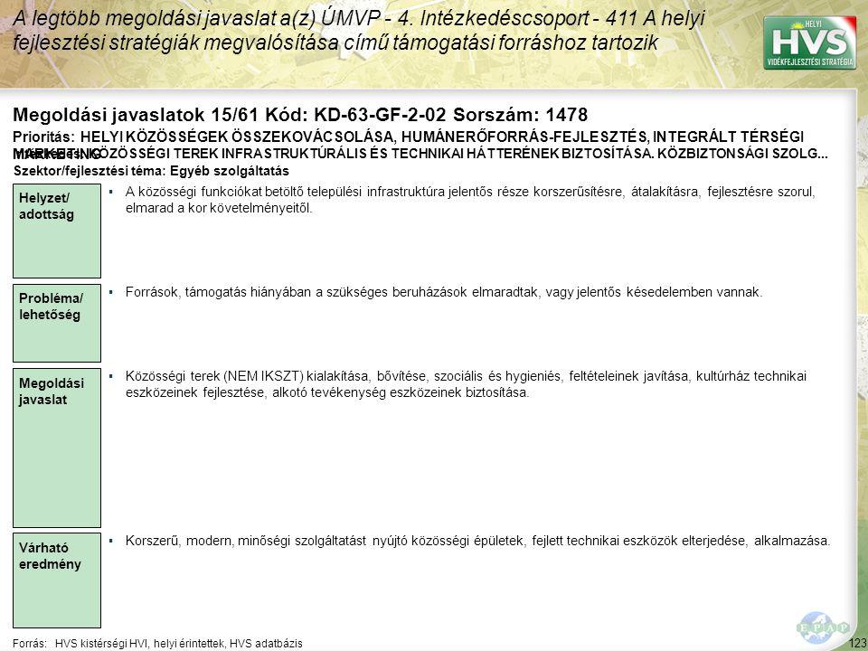 Megoldási javaslatok 15/61 Kód: KD-63-GF-2-02 Sorszám: 1478