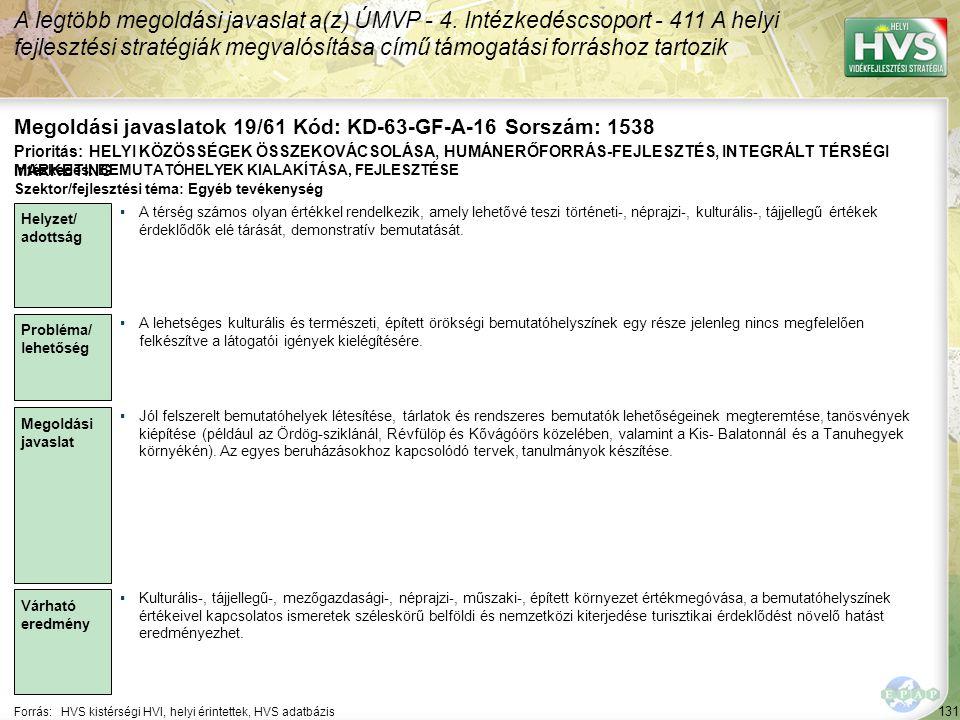 Megoldási javaslatok 19/61 Kód: KD-63-GF-A-16 Sorszám: 1538