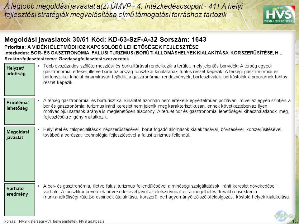 Megoldási javaslatok 30/61 Kód: KD-63-SzF-A-32 Sorszám: 1643