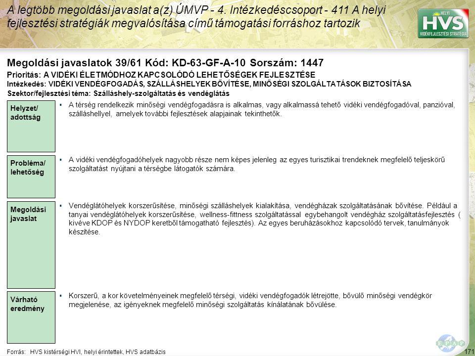 Megoldási javaslatok 39/61 Kód: KD-63-GF-A-10 Sorszám: 1447