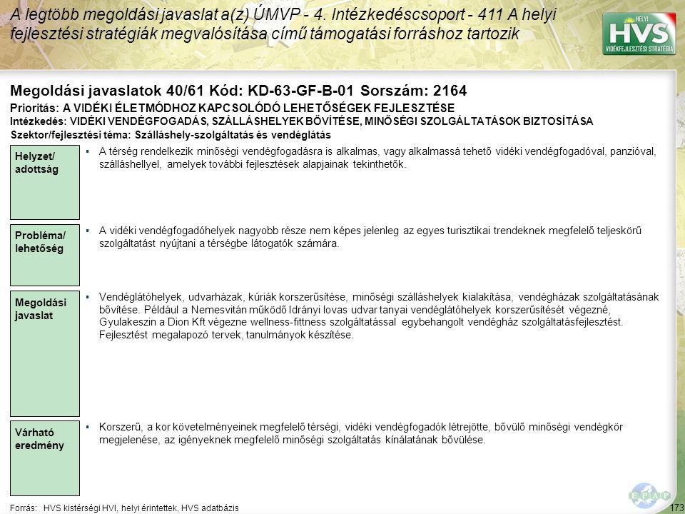 Megoldási javaslatok 40/61 Kód: KD-63-GF-B-01 Sorszám: 2164