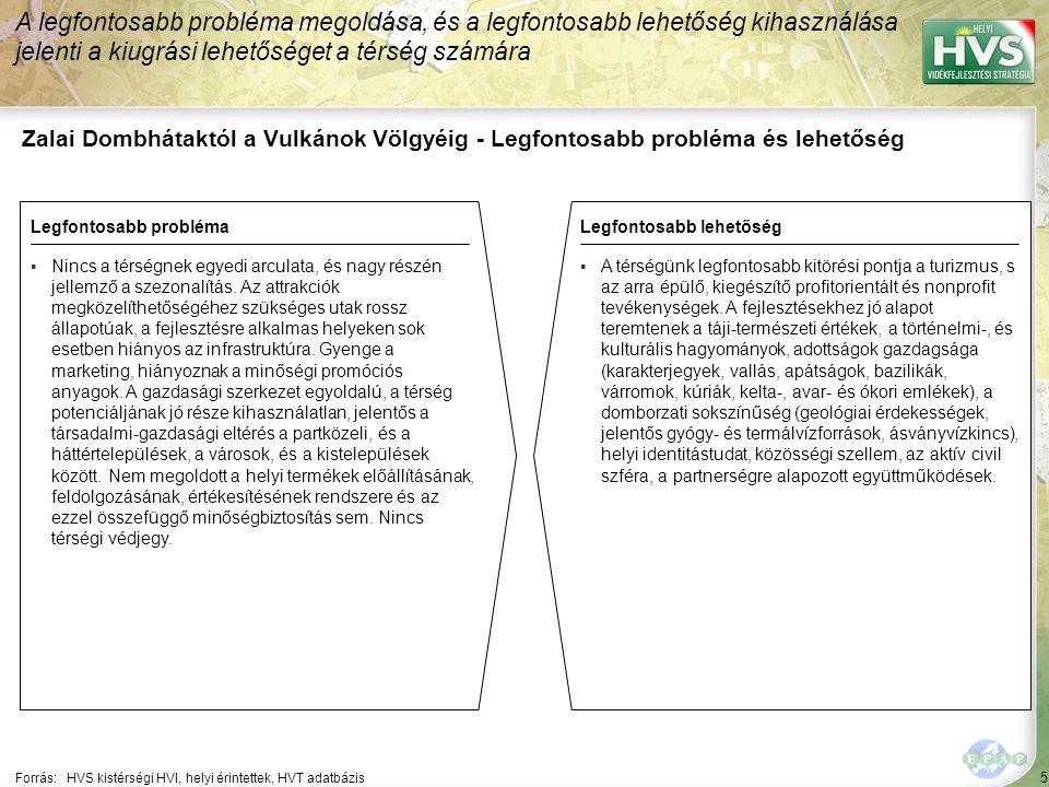 Zalai Dombhátaktól a Vulkánok Völgyéig – A stratégia alapvető célja