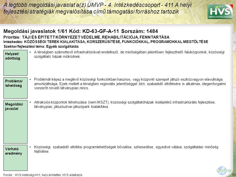 Megoldási javaslatok 1/61 Kód: KD-63-GF-A-11 Sorszám: 1484