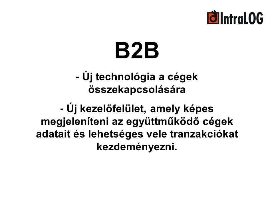 - Új technológia a cégek összekapcsolására