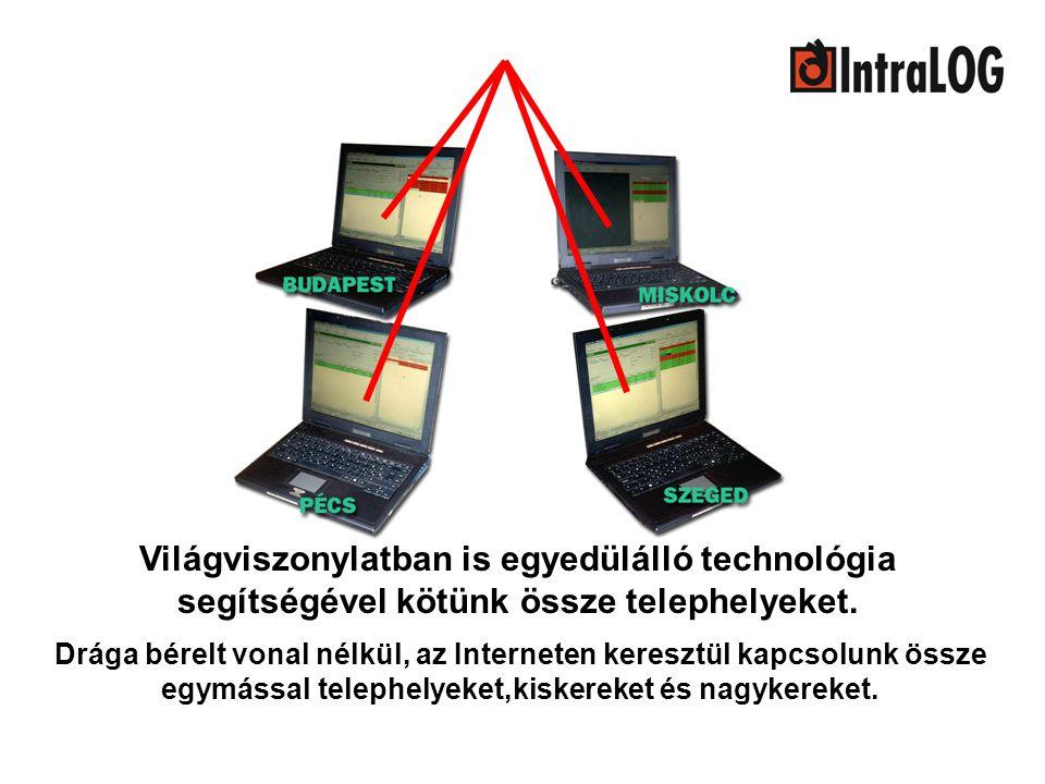 Világviszonylatban is egyedülálló technológia segítségével kötünk össze telephelyeket.
