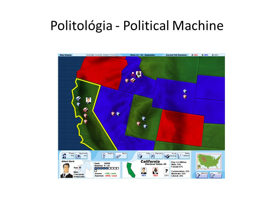 Politológia - Political Machine