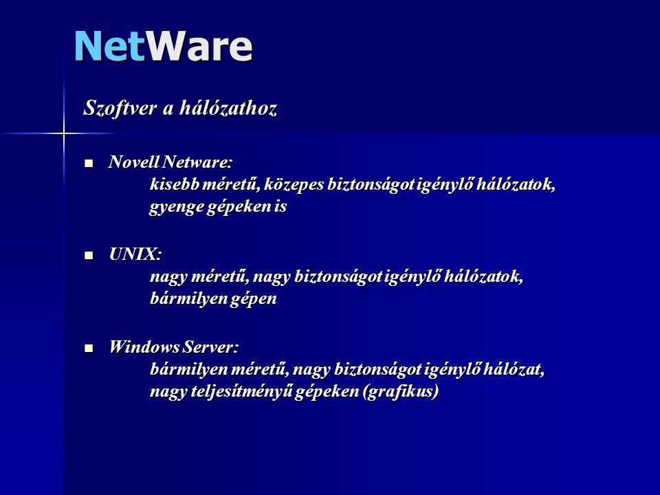 NetWare Szoftver a hálózathoz