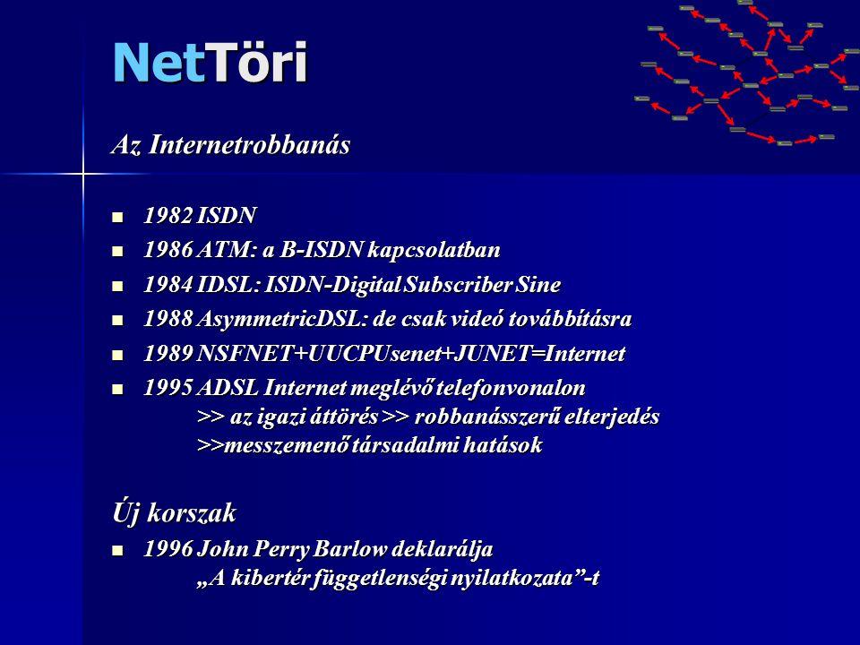 NetTöri Az Internetrobbanás Új korszak 1982 ISDN