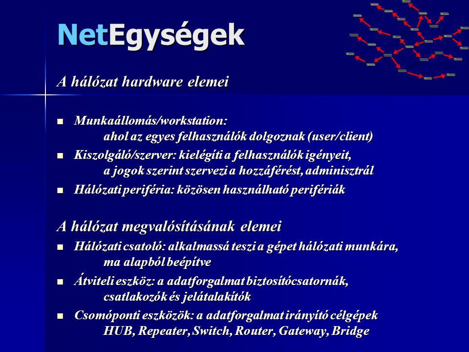NetEgységek A hálózat hardware elemei