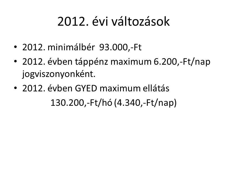 2012. évi változások 2012. minimálbér 93.000,-Ft