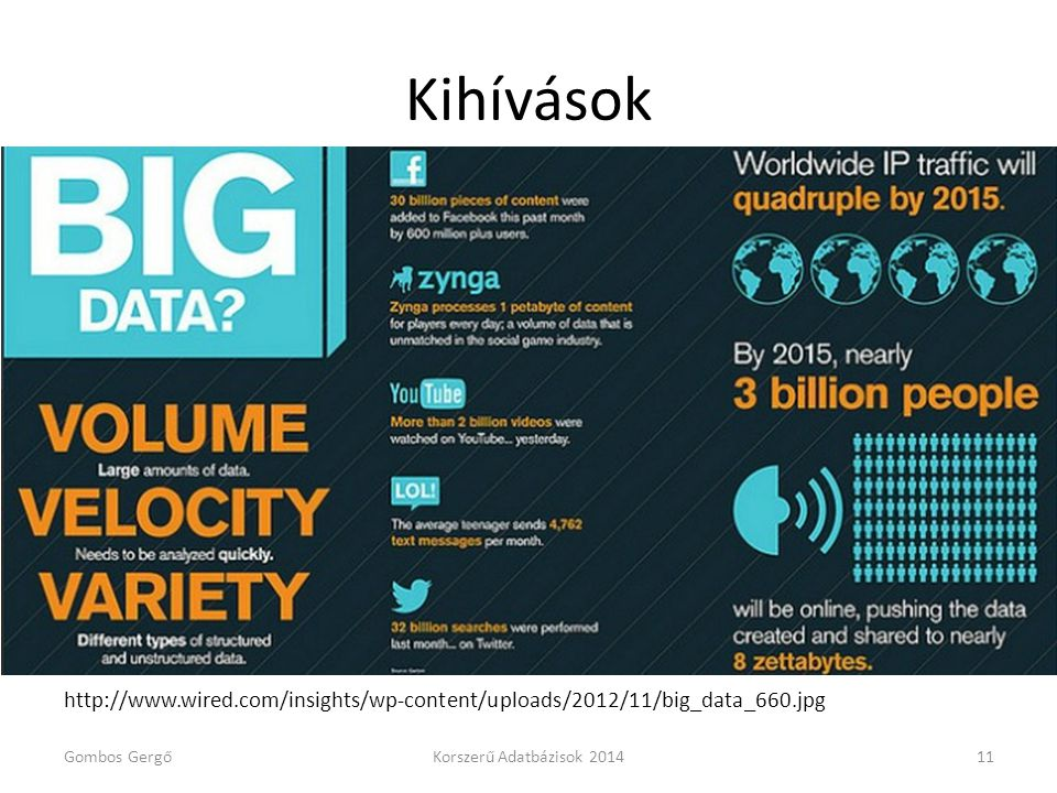 Kihívások http://www.wired.com/insights/wp-content/uploads/2012/11/big_data_660.jpg. Gombos Gergő.