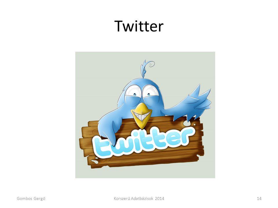 Twitter Gombos Gergő Korszerű Adatbázisok 2014