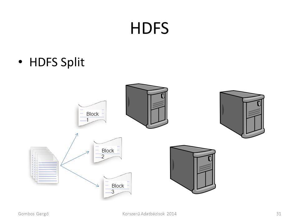 HDFS HDFS Split Block 1 Block 2 Block 3 Gombos Gergő